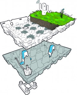 Toiture Hydroactive Connectée Schéma